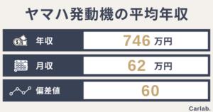 ヤマハ発動機の平均年収は?年齢や役職別の収入から就職難易度(偏差値)まで徹底解説