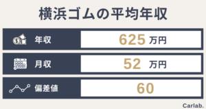 横浜ゴムの平均年収は?年齢や役職別の収入から就職難易度(偏差値)まで徹底解説
