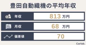 豊田自動織機の平均年収は?年齢や役職別の収入から就職難易度(偏差値)まで徹底解説