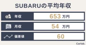 スバル(SUBARU)の平均年収は?年齢や役職別の収入から就職難易度(偏差値)まで徹底解説