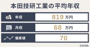 本田技研工業(ホンダ)の平均年収は?年齢や役職別の収入から就職難易度(偏差値)まで徹底解説
