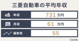 三菱自動車の平均年収は?年齢や役職別の収入から就職難易度(偏差値)まで徹底解説