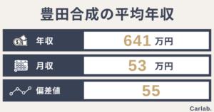 豊田合成の平均年収は?年齢や役職別の収入から就職難易度(偏差値)まで徹底解説